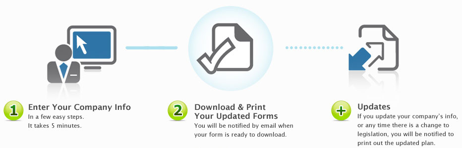 Steps to start creating your documents